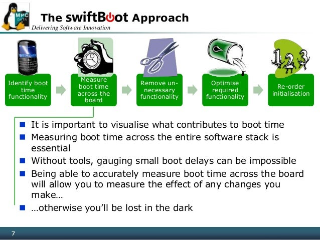 Delivering Software Innovation 7 The Approach 7 Identify boot time functionality Measure boot time across the board Remove...