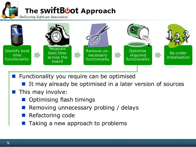 Delivering Software Innovation 9 The Approach 9 Identify boot time functionality Measure boot time across the board Remove...