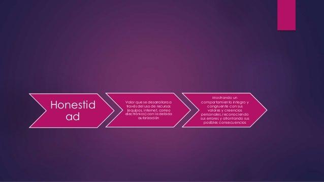 Honestid  ad  Valor que se desarrollara a  través del uso de recursos  (equipos, internet, correo  electrónico) con la deb...