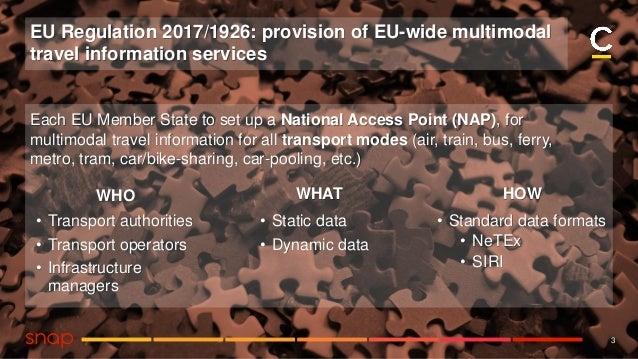 3 EU Regulation 2017/1926: provision of EU-wide multimodal travel information services Each EU Member State to set up a Na...