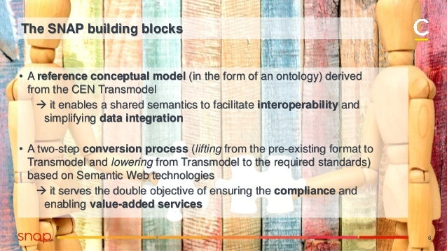 6 • A reference conceptual model (in the form of an ontology) derived from the CEN Transmodel  it enables a shared semant...