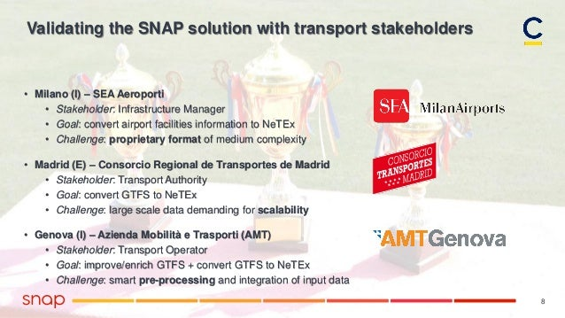 8 Validating the SNAP solution with transport stakeholders • Milano (I) – SEA Aeroporti • Stakeholder: Infrastructure Mana...