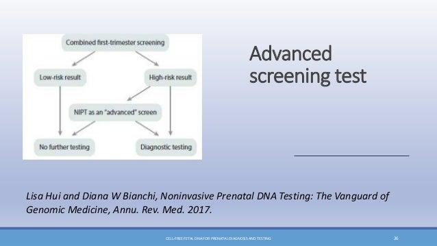 Cell free fetal dna testing for prenatal diagnosis