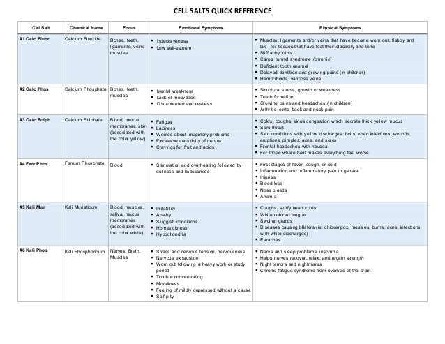 CELL SALTS QUICK REFERENCE Cell Salt Chemical Name Focus Emotional Symptoms Physical Symptoms #1 Calc Fluor Calcium Fluori...