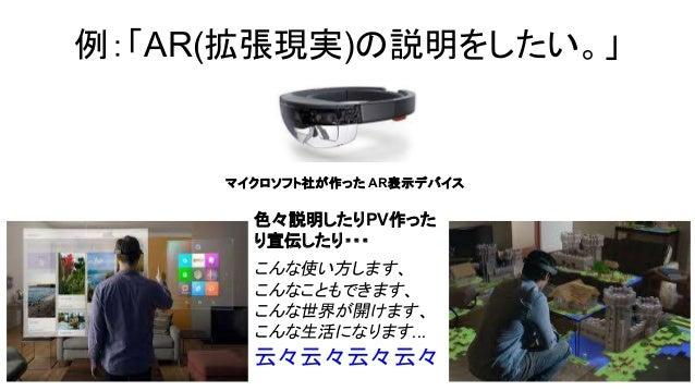 例:「AR(拡張現実)の説明をしたい。」 マイクロソフト社が作った AR表示デバイス 色々説明したりPV作った り宣伝したり・・・ こんな使い方します、 こんなこともできます、 こんな世界が開けます、 こんな生活になります... 云々云々云々云々
