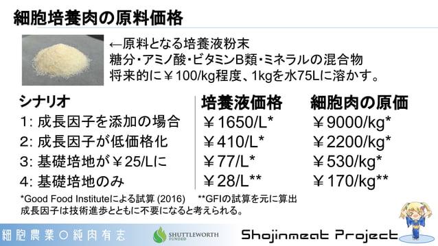 細胞培養肉の原料価格 培養液価格 細胞肉の原価 ¥1650/L* ¥9000/kg* ¥410/L* ¥2200/kg* ¥77/L* ¥530/kg* ¥28/L** ¥170/kg** シナリオ 1: 成長因子を添加の場合 2: 成長因子が...