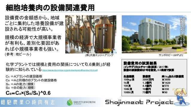 細胞培養肉の設備関連費用 (株)大脇エンジニアリング サッポロビールHPより 化学プラントでは規模と費用の関係について「0.6乗則」が経 験的に知られているhttps://www.city.mitoyo.lg.jp/div/kankyo/pdf...