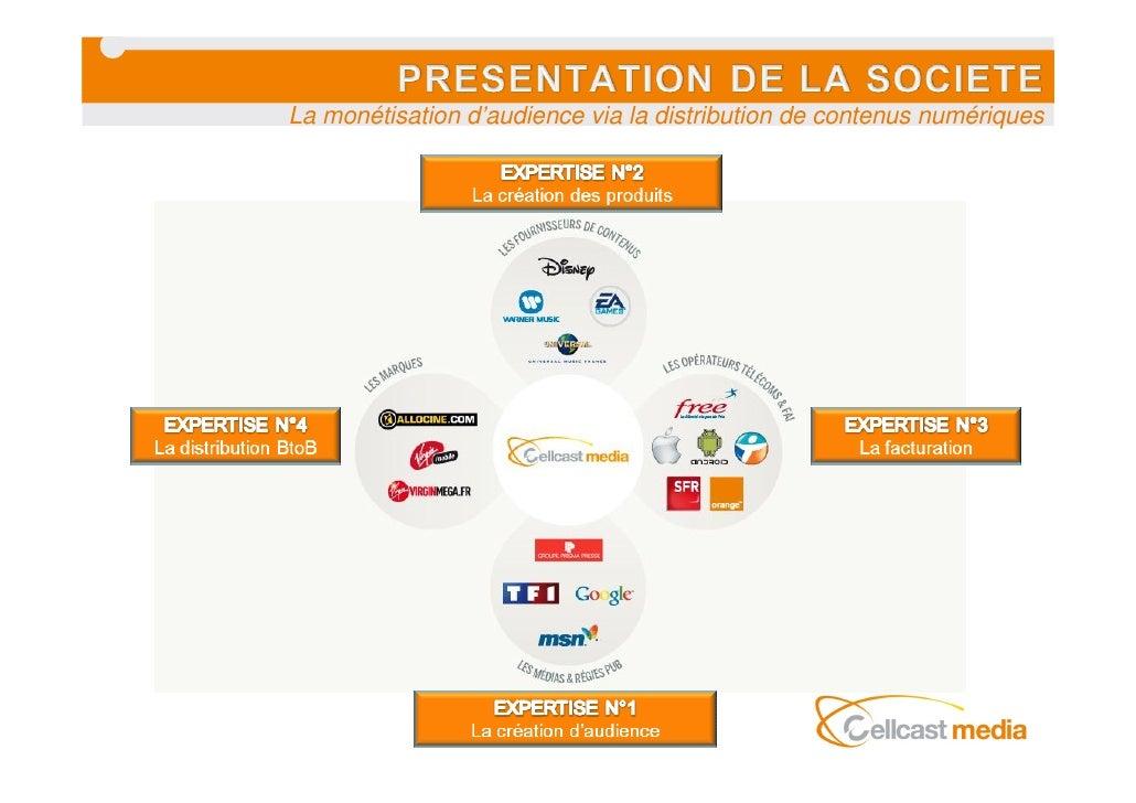 La monétisation d'audience via la distribution de contenus numériques
