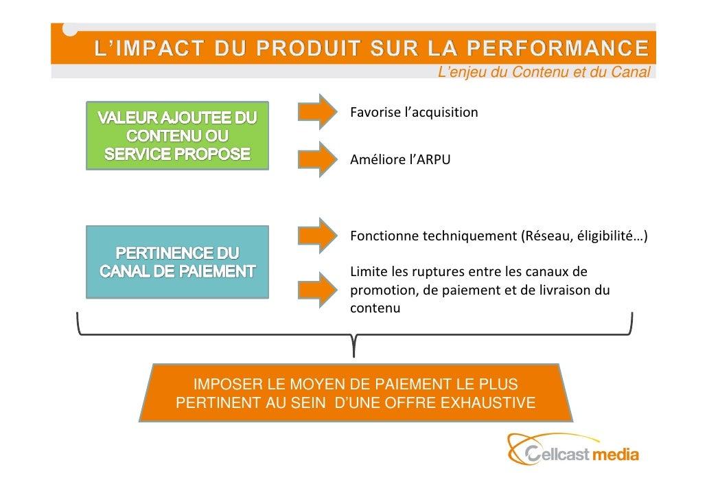 L'enjeu du Contenu et du Canal                     Favorise l'acquisition                      Améliore l'ARPU            ...