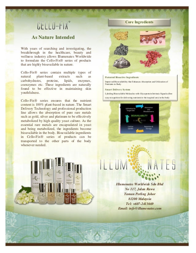 Core Ingredients  As Nature Intended With years of searching and investigating, the breakthrough in the healthcare, beauty...
