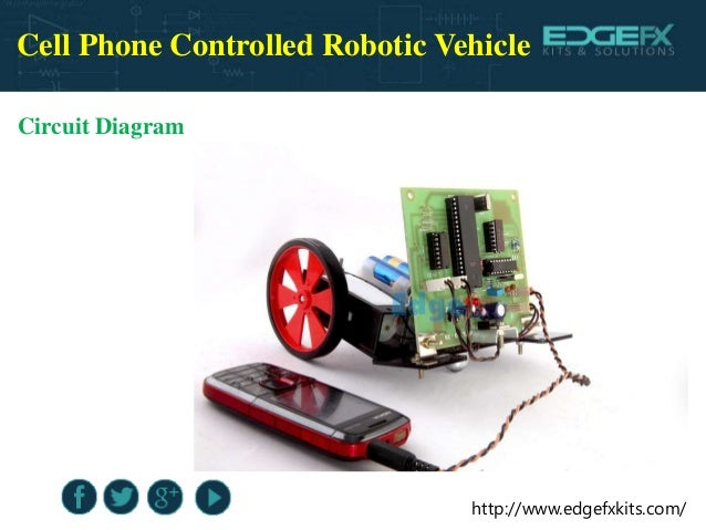 cell phone operated robotic car Cellphone operated robot the cell phone in the robot is kept in 'auto answer' mode (if the mobile does not have the auto answering facility.
