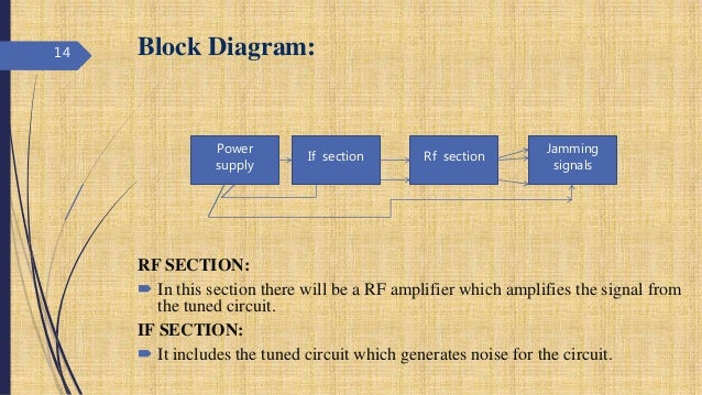 Cell phone jammer 13 14 14 block diagram ccuart Image collections