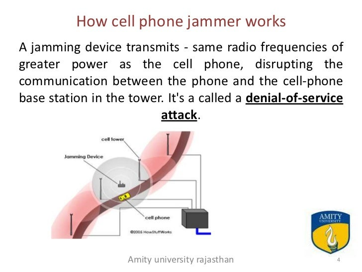 Mobile phone jammer Belfast - mobile phone jammer ppt
