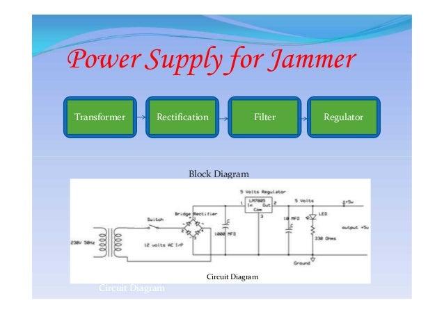 Outstanding Yed Circuit Diagram Schematic Diagram Download Wiring 101 Ziduromitwellnesstrialsorg