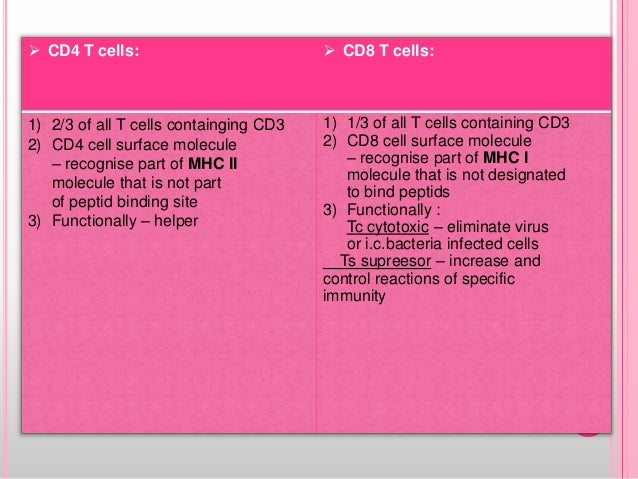  CD4 T cells:  CD8 T cells: 1) 2/3 of all T cells containging CD3 2) CD4 cell surface molecule – recognise part of MHC I...