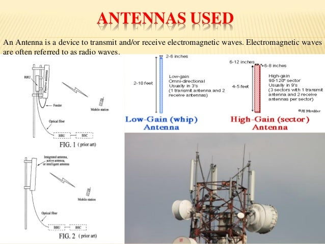 Cell tower, BTS & antennas