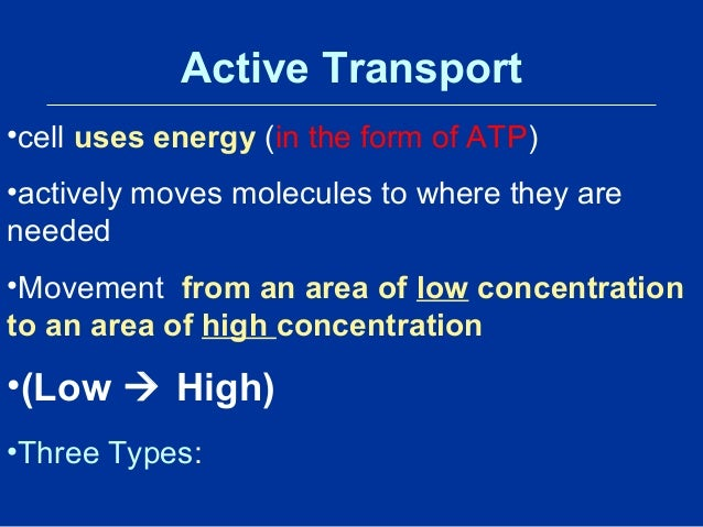 transports across the plasma membrane A-level biology/biology foundation/cell  or ions across the membrane in  title=a-level_biology/biology_foundation/cell_membranes_and_transport.