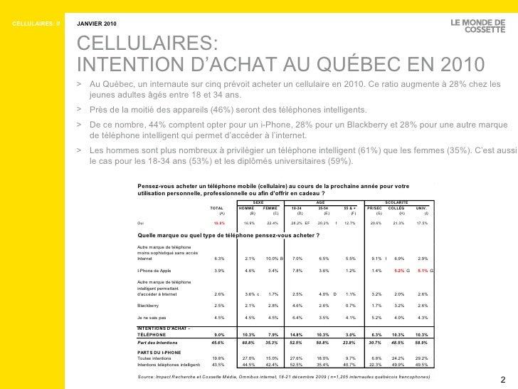 Achat De Levothyroxine Au Quebec