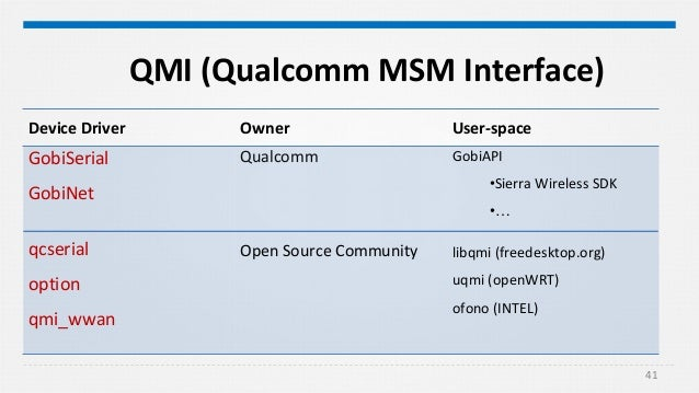 Qualcomm linux drivers