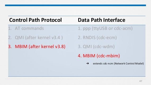 Ncm Network Control Model