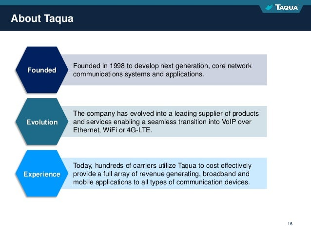Proprietary & Confidential 16 About Taqua Founded in 1998 to develop next generation, core network communications systems ...