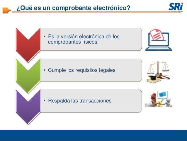 SRI - Facturación Electrónica Slide 2