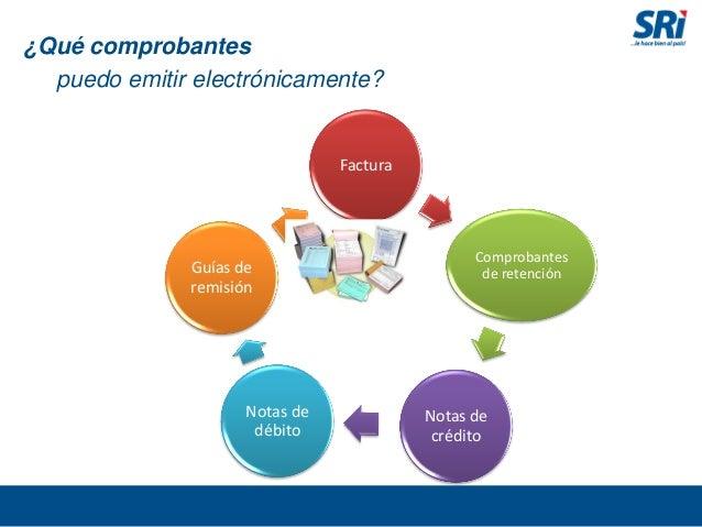 SRI - Facturación Electrónica Slide 3