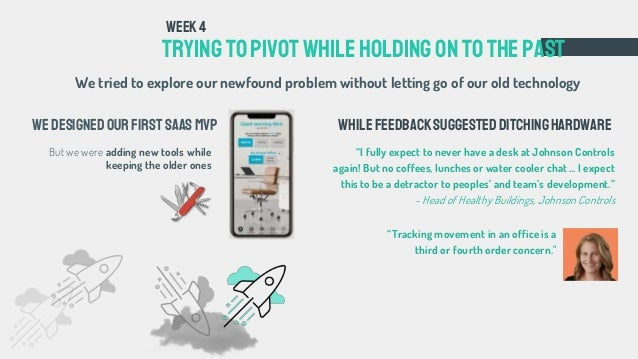 """TRYING TOPIVOT WHILEholding ontothepast WEEk4 """"Tracking movement in an office is a third or fourth order concern."""" """"I full..."""