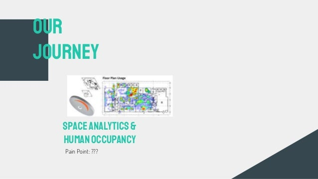 OUR Journey Space analytics& HumanOccupancy Pain Point: ???