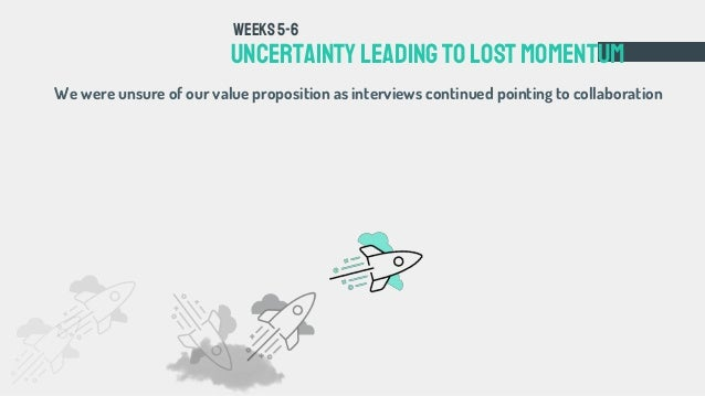UNCERTAINTY LEADING TOLOST MOMENTUM WEEKS5-6 We were unsure of our value proposition as interviews continued pointing to c...