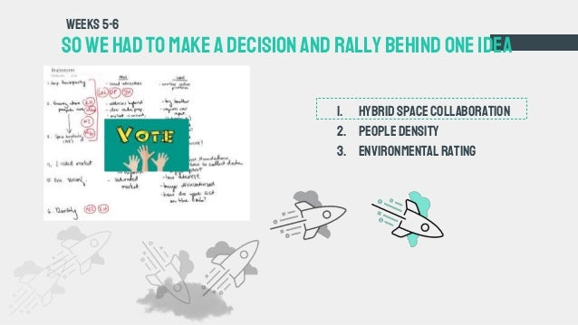 Sowehadtomake a decisionaND RALLY BEHIND ONEIDEA 1. Hybridspacecollaboration 2. Peopledensity 3. Environmentalrating WEEKS...