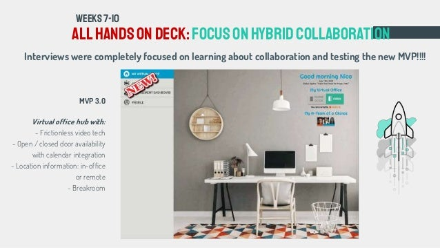 MVP 3.0 Virtual office hub with: - Frictionless video tech - Open / closed door availability with calendar integration - L...
