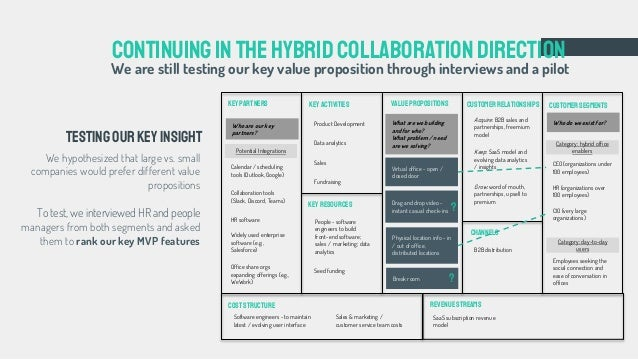 Continuing inthehybrid collaboration direction We are still testing our key value proposition through interviews and a pil...