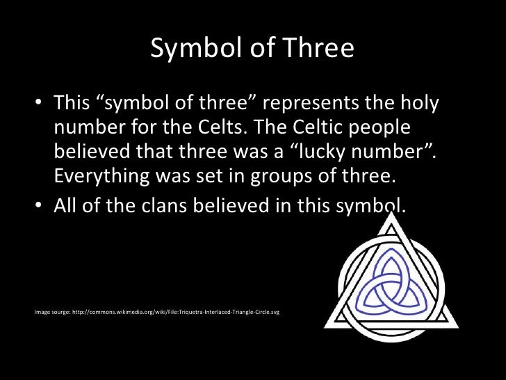 Celtic Clan Symbols