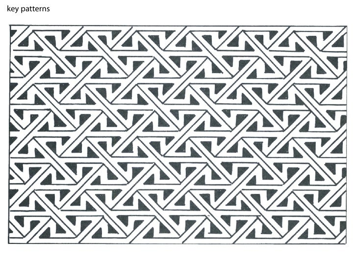 Celtic Designs Motifs Inspirations Patterns