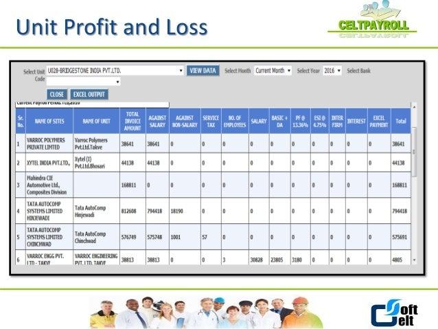 Payroll Management: Srs For Payroll Management System