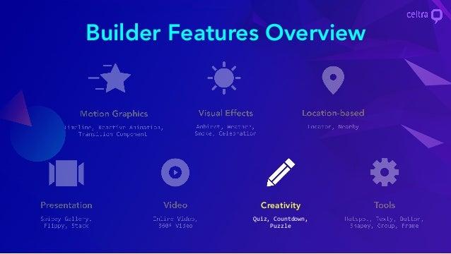 Celtra builder features - Creativity