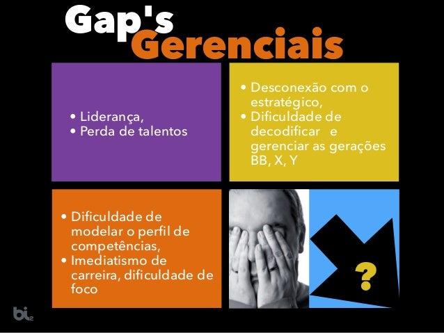 Gap's Gerenciais • Desconexão com o estratégico, • Dificuldade de decodificar e gerenciar as gerações BB, X, Y • Liderança, ...