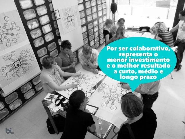 Por ser colaborativo, representa o  menor investimento e o melhor resultado a curto, médio e longo prazo