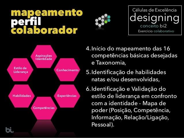 perfil colaborador mapeamento Aspirações Identidade Conhecimento Experiências Estilo de Liderança Competências Habilidades...