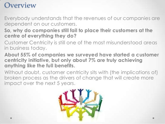 Overview Everybody understands that the revenues of our companies are dependent on our customers. So, why do companies sti...