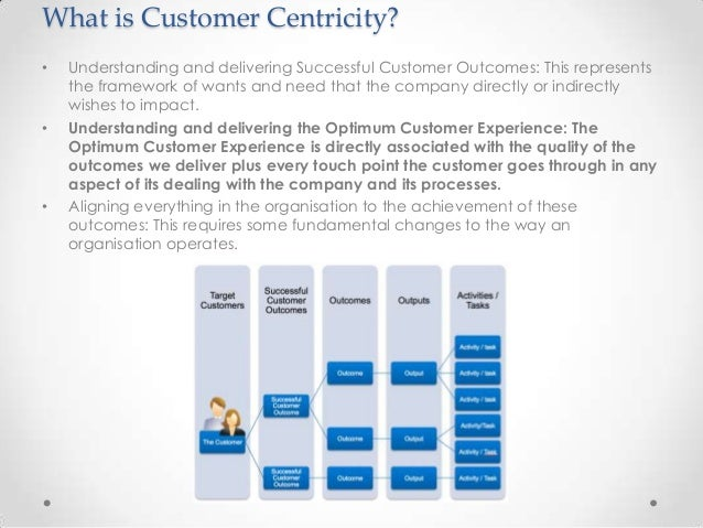 What is Customer Centricity? •  •  •  Understanding and delivering Successful Customer Outcomes: This represents the frame...