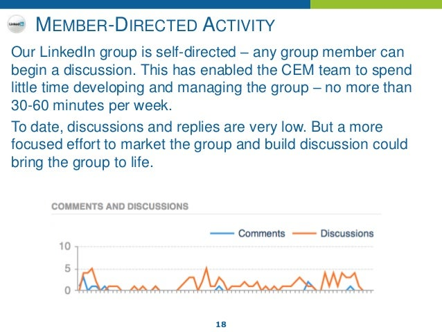18 MEMBER-DIRECTED ACTIVITY Our LinkedIn group is self-directed – any group member can begin a discussion. This has enable...