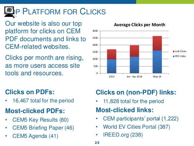 23 TOP PLATFORM FOR CLICKS Our website is also our top platform for clicks on CEM PDF documents and links to CEM-related w...