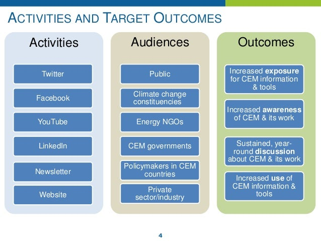 4 ACTIVITIES AND TARGET OUTCOMES Activities Twitter Facebook LinkedIn YouTube Newsletter Website Audiences Public CEM gove...
