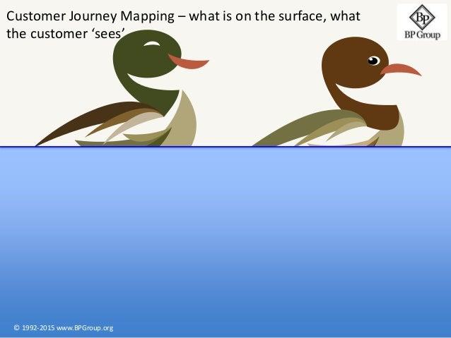 Customer Journey Mapping – what is on the surface, what  the customer 'sees'  © 1992-2015 www.BPGroup.org