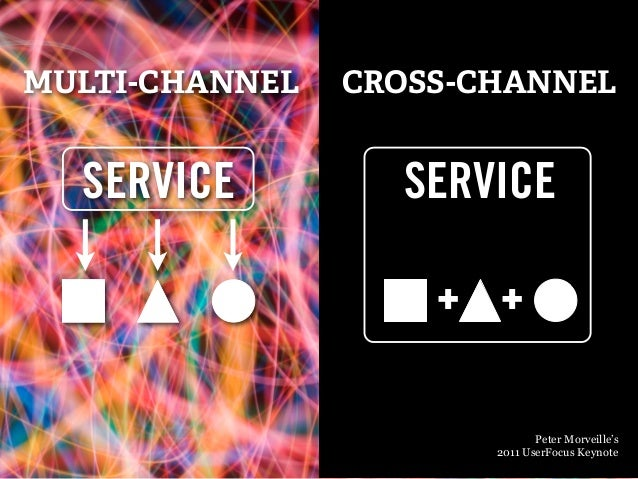 FOUR THINGS1. Great customer experiences don't start with the customer2. Vision helps overcome cross channel barriers3. Ev...