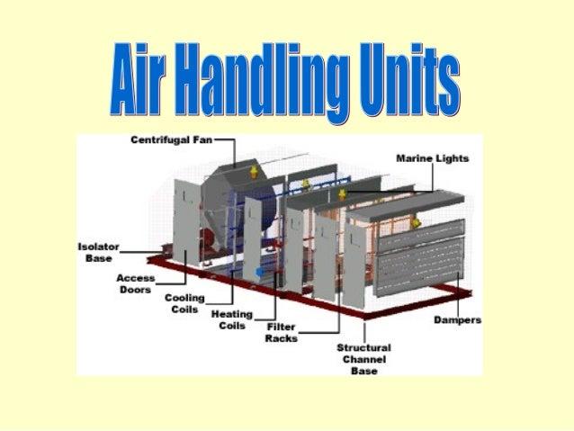 Air Terminal Units : Cem hvac air side systems