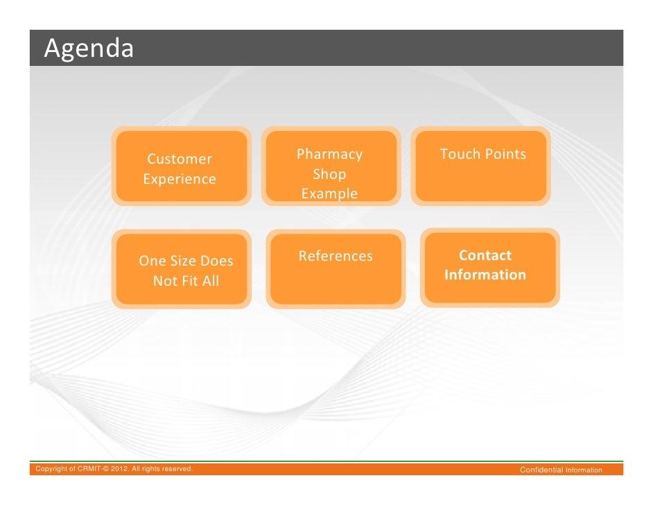 CEM Customer Journey CRMIT Slide 2