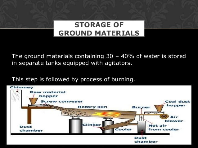 STORAGE OF                GROUND MATERIALSThe ground materials containing 30 – 40% of water is storedin separate tanks equ...